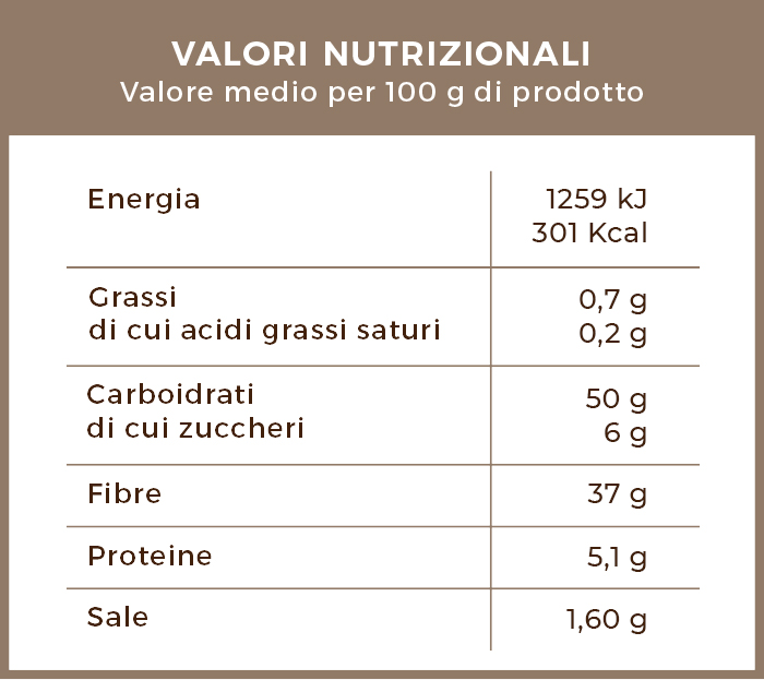 nutritional-values